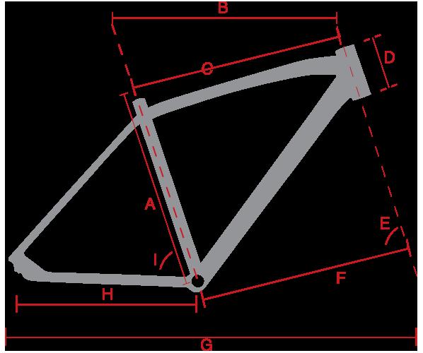 geometrie.png